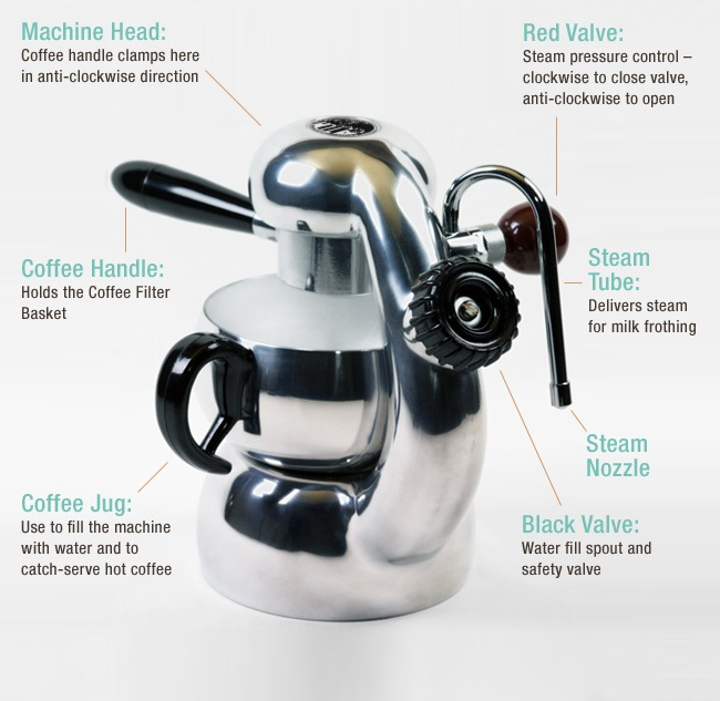 Atomic Coffee Maker How To Use : Authentic Italian Coffee Perfection Images FemaleCelebrity